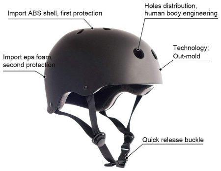 Giho-skateboard-helmets